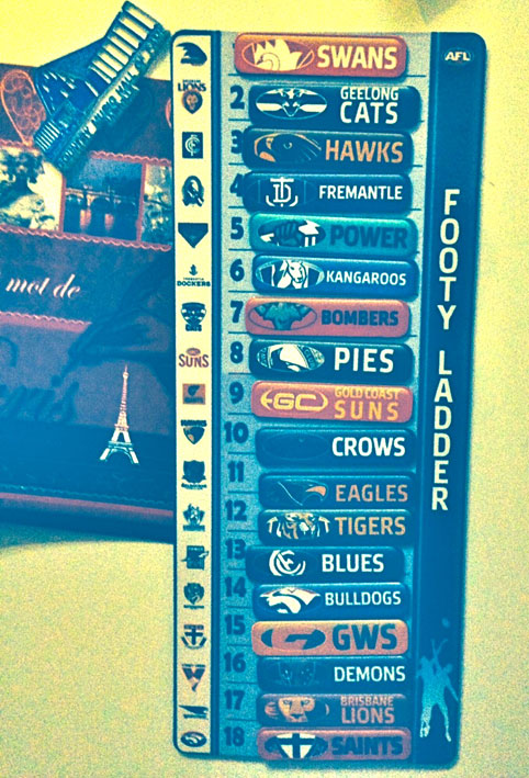afl ladder - photo #41